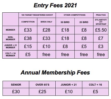 Entry Fees 2021