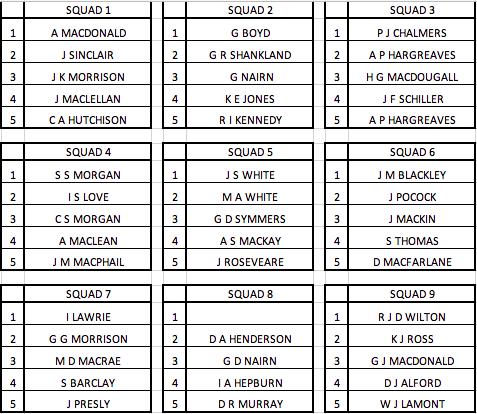Squad List 21-05-08